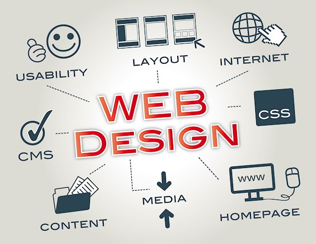 Web Design - Usability - Layout - Internet - CSS - Homepage - Media - Content - CMS
